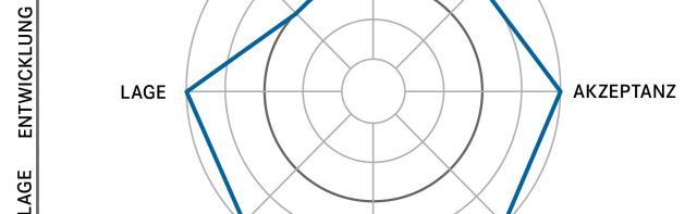 Analyse von Beispielen: die Methode | Densipedia